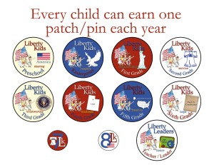 Getting Started patches Newkids