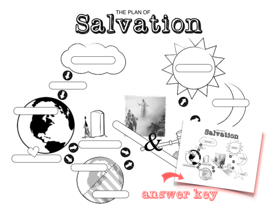 The Plan of Salvation Worksheet Image